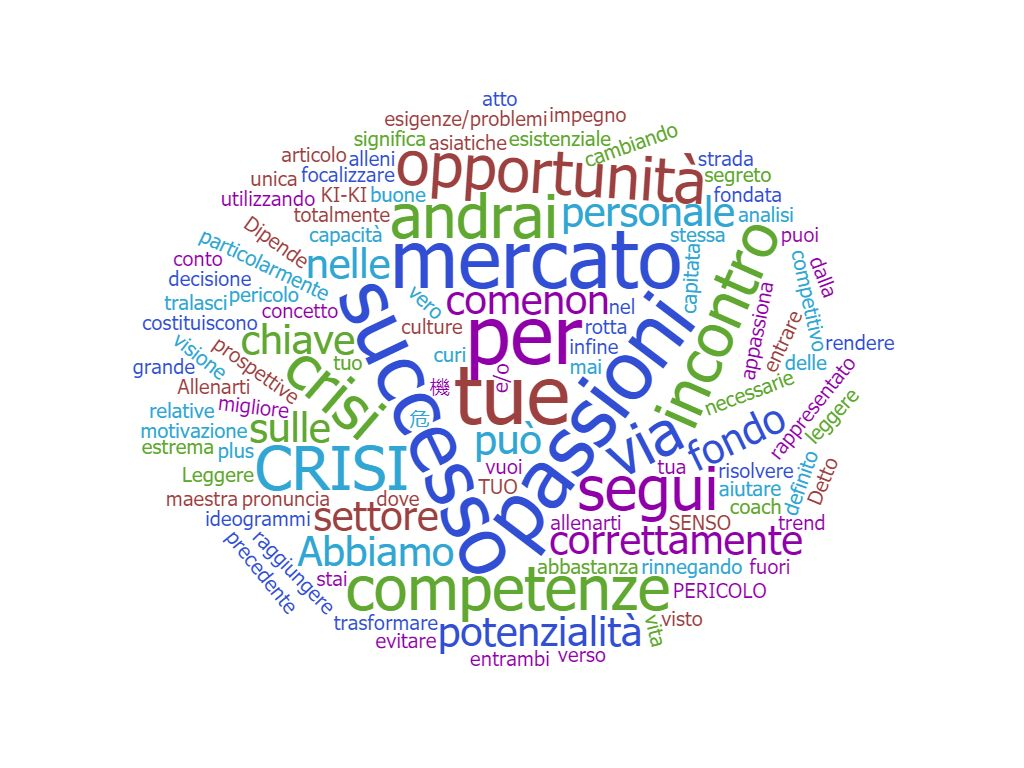 wordcloud-crisi-opportunità