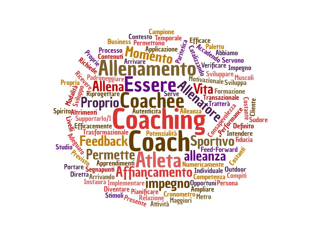 Identikit del Coaching