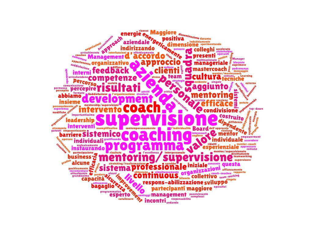 Mentoring & supervisione di Coaching
