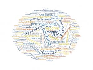 Eccellenza 4.0 & VUCA