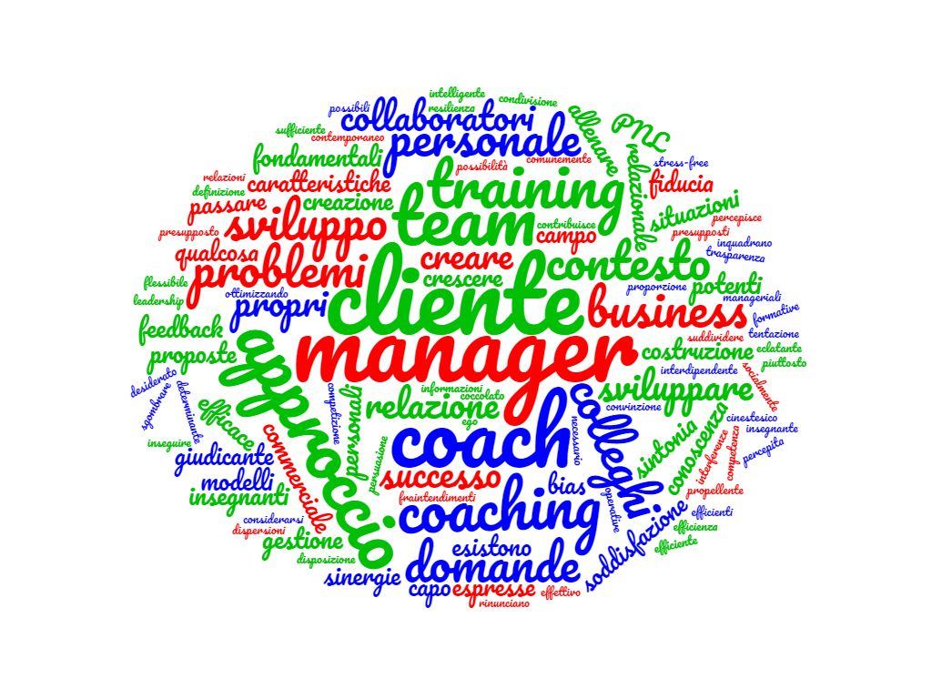 Coaching skills e intelligenza sociale per i manager