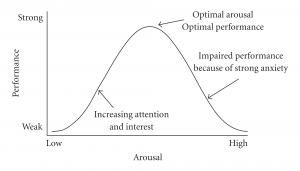 Come gestire ansia e stress sul lavoro